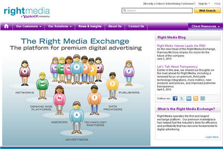 Right Media Good CPM ad network