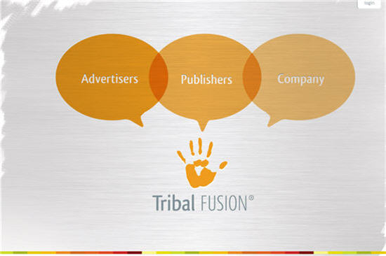 Tribal Fusion Best CPM ad network